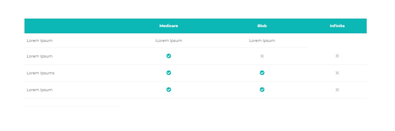http://documentation.bold-themes.com/medicare/wp-content/uploads/sites/3/2018/03/features-table.jpg