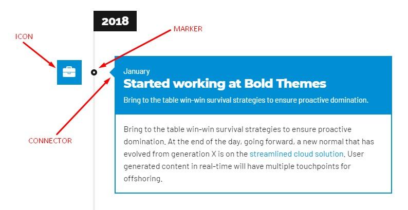 https://documentation.bold-themes.com/bold-timeline/wp-content/uploads/sites/53/2019/12/item-elements.jpg