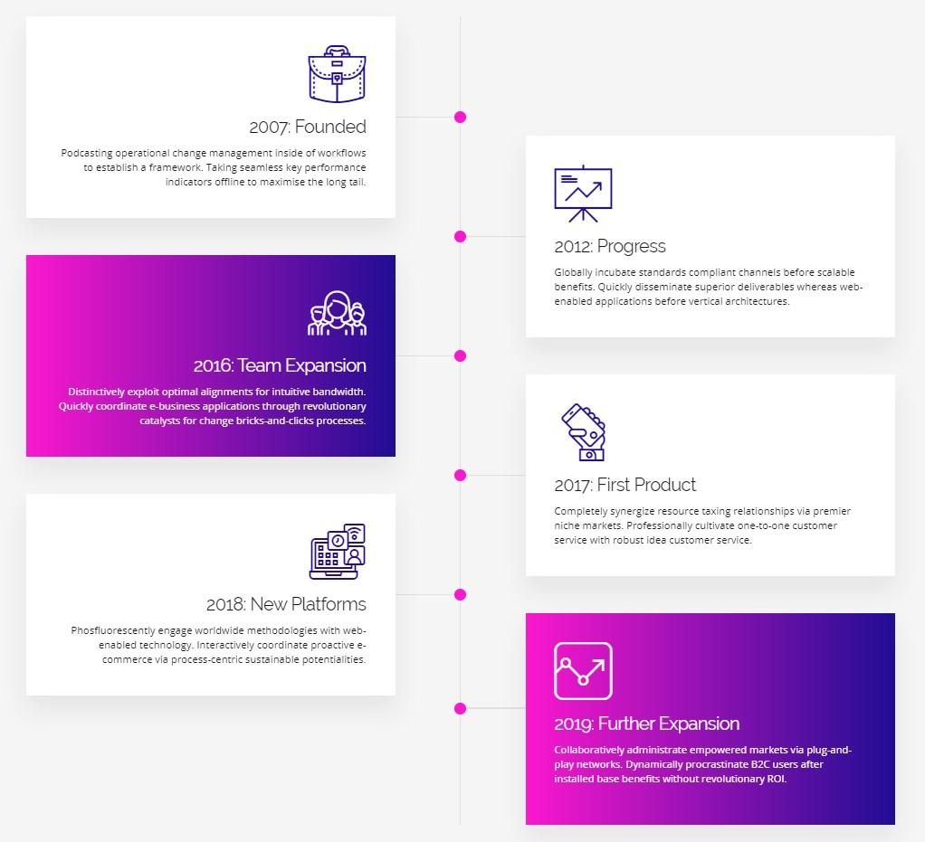 https://documentation.bold-themes.com/codiqa/wp-content/uploads/sites/49/2019/10/timeline-f.jpg