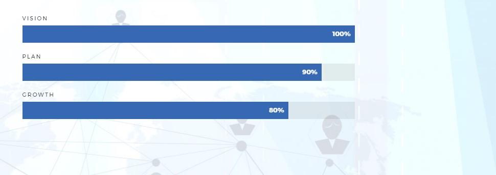 https://documentation.bold-themes.com/finance/wp-content/uploads/sites/16/2016/10/percentage-bar-2.jpg