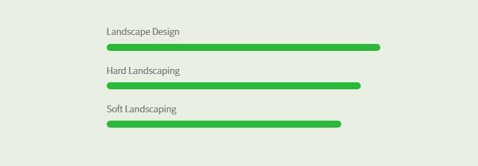 https://documentation.bold-themes.com/gardena/wp-content/uploads/sites/50/2019/10/progress-bar-f.jpg