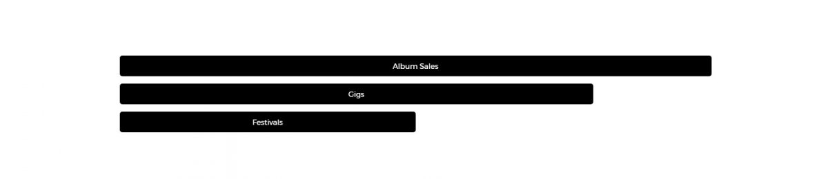 https://documentation.bold-themes.com/music-club/wp-content/uploads/sites/19/2016/10/percentage-bar_f-1200x260.jpg