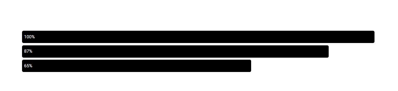 https://documentation.bold-themes.com/newstar/wp-content/uploads/sites/32/2018/03/progress-bar-f.jpg