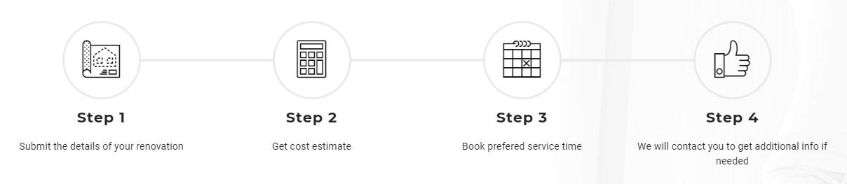 https://documentation.bold-themes.com/prohauz/wp-content/uploads/sites/38/2018/11/steps-f.jpg